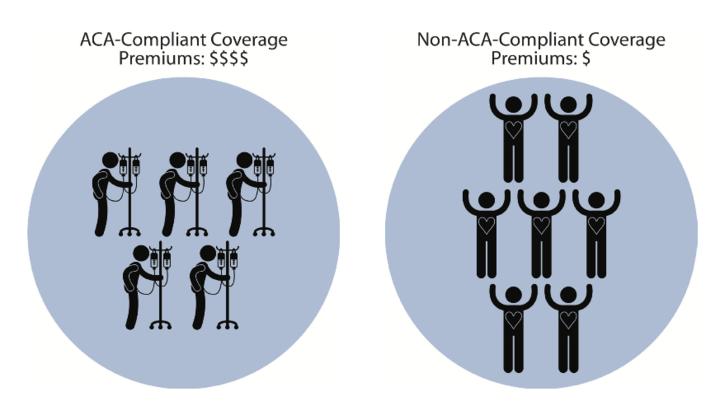 simply unworkable insurers blast new provision in senate health bill - 'Simply Unworkable': Insurers Blast New Provision In Senate Health Bill