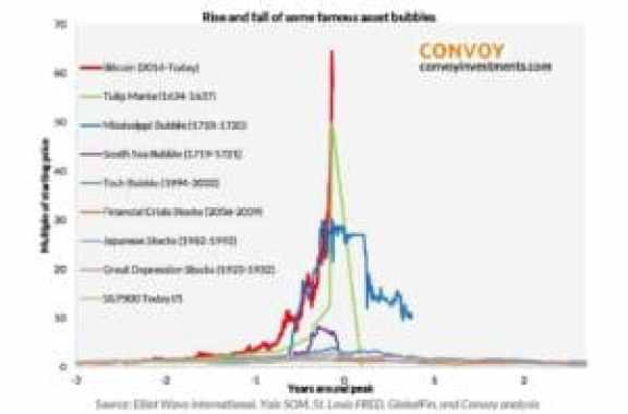 when bitcoins doklam kim jong dmart jio gabbar tested us - When Bitcoins, Doklam, Kim Jong, Dmart, Jio, Gabbar Tested Us