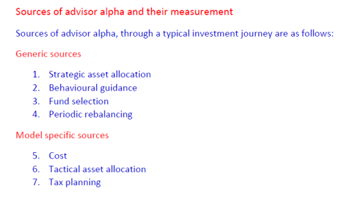1518987243 638 direct plan mutual fund investors advisors alpha - Direct Plan Mutual Fund Investors & Advisor's Alpha