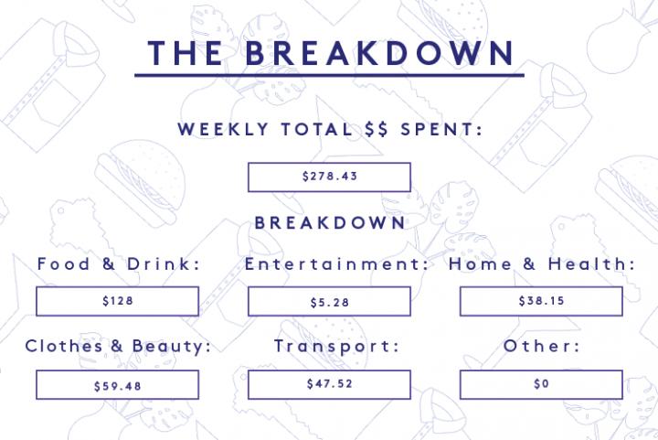 a week in washington d c on a 56687 salary - A Week In Washington, D.C., On A $56,687 Salary