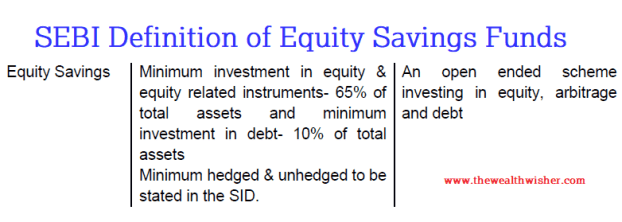 what is equity savings fund details comparison - What is Equity Savings Fund? Details & Comparison