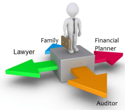 what is estate planning - What is Estate Planning?