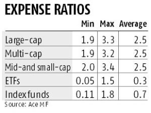 the game of expense ratio - The Game of Expense Ratio
