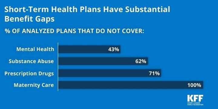 senate democrats want to stop trump from bringing back junk health insurance - Senate Democrats Want To Stop Trump From Bringing Back Junk Health Insurance