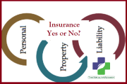 1536576745 42 importance of insurance in your portfolio - Importance of Insurance in Your Portfolio