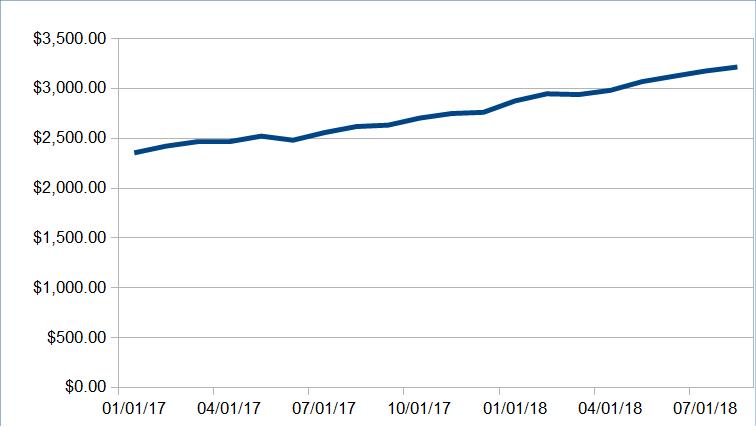 1536923287 551 alternative income update august 2018 - Alternative Income Update: September 2018