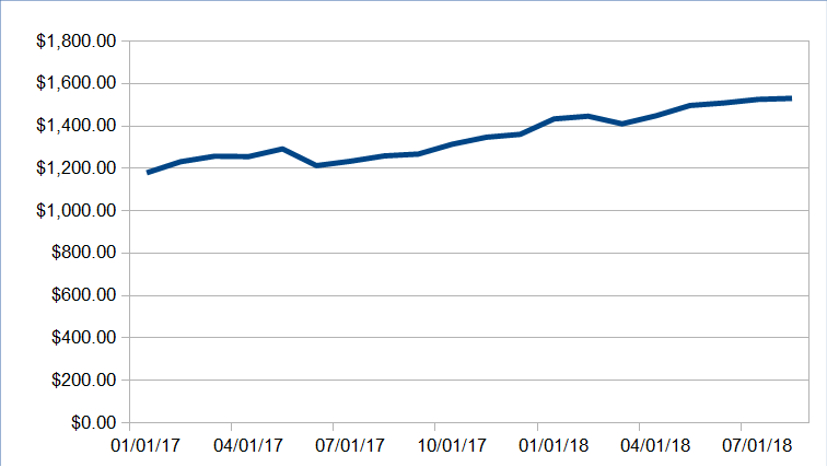 1536923287 901 alternative income update august 2018 - Alternative Income Update: September 2018
