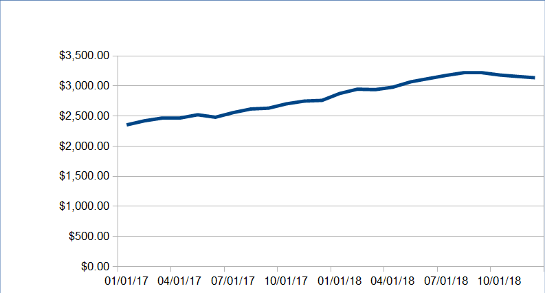 1547843404 708 alternative income update december 2018 - Alternative Income Update: December 2018