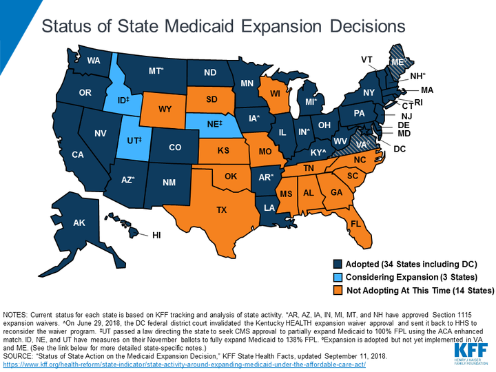 its not just about pre existing conditions medicaid is on the ballot too - It's Not Just About Pre-Existing Conditions -- Medicaid Is On The Ballot Too