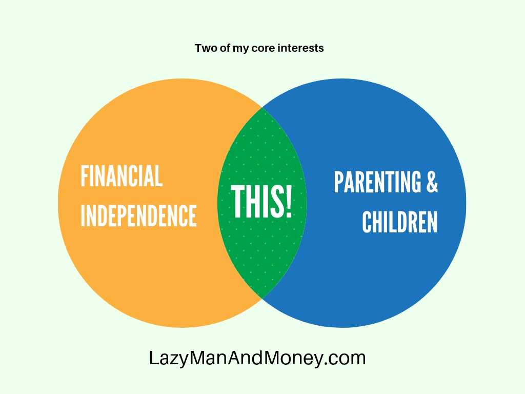 starting your kids on a financial independence path - Starting Your Kids on a Financial Independence Path