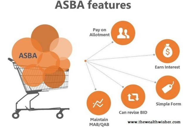 what is asba - What is ASBA?