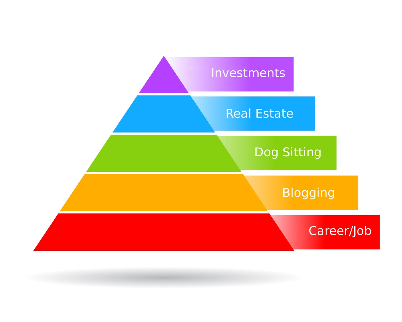 the passive income pyramid - The Passive Income Pyramid