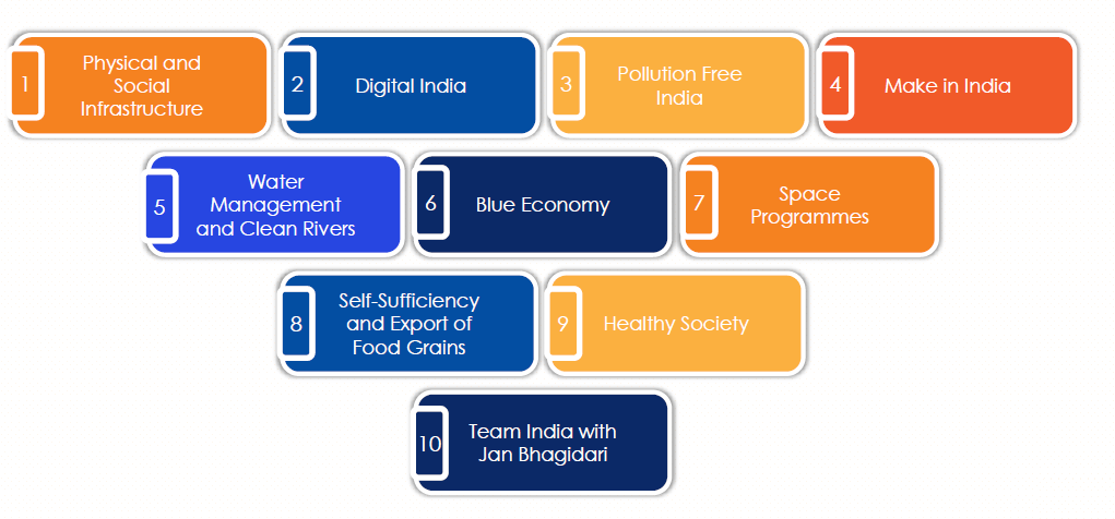 full budget 2019 20 key highlights impact - Full Budget 2019-20 Key Highlights & Impact
