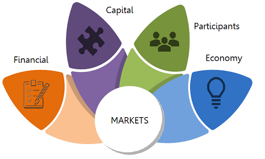what is market decoding the combined term - What is Market? Decoding the Combined Term