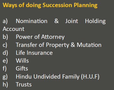 meaning of nomination in mf investments - Meaning of Nomination in MF Investments