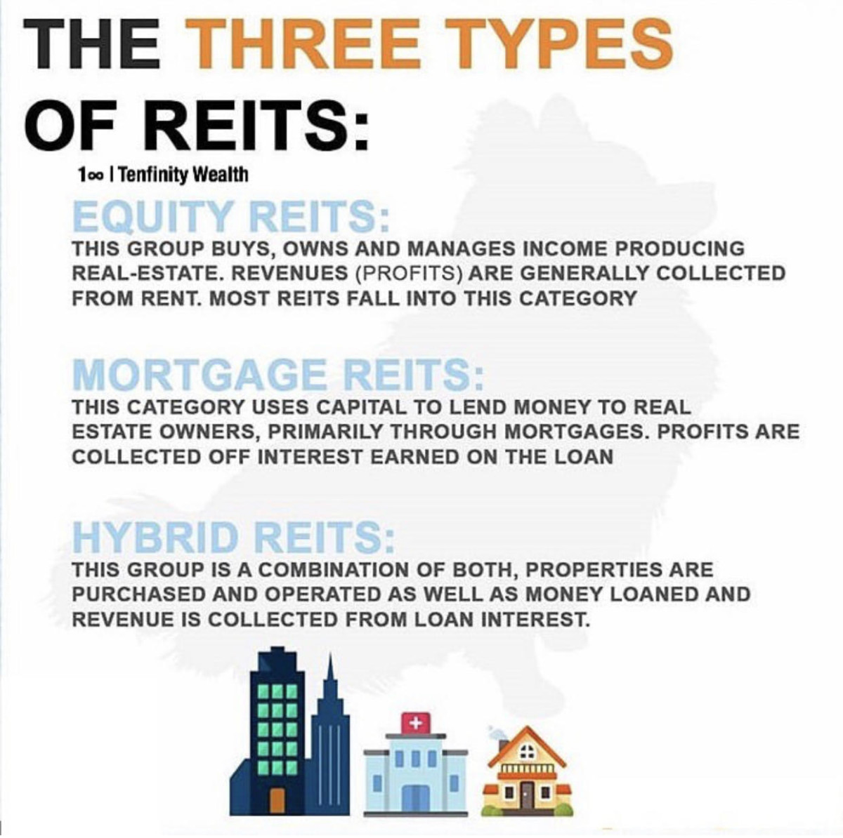 real estate investment trusts reits - Real Estate Investment Trusts (REITs)