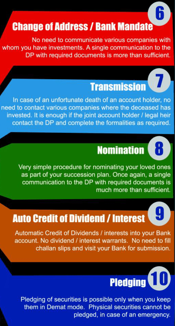 563 why demat account is required infographic - Why DEMAT Account is Required? Infographic