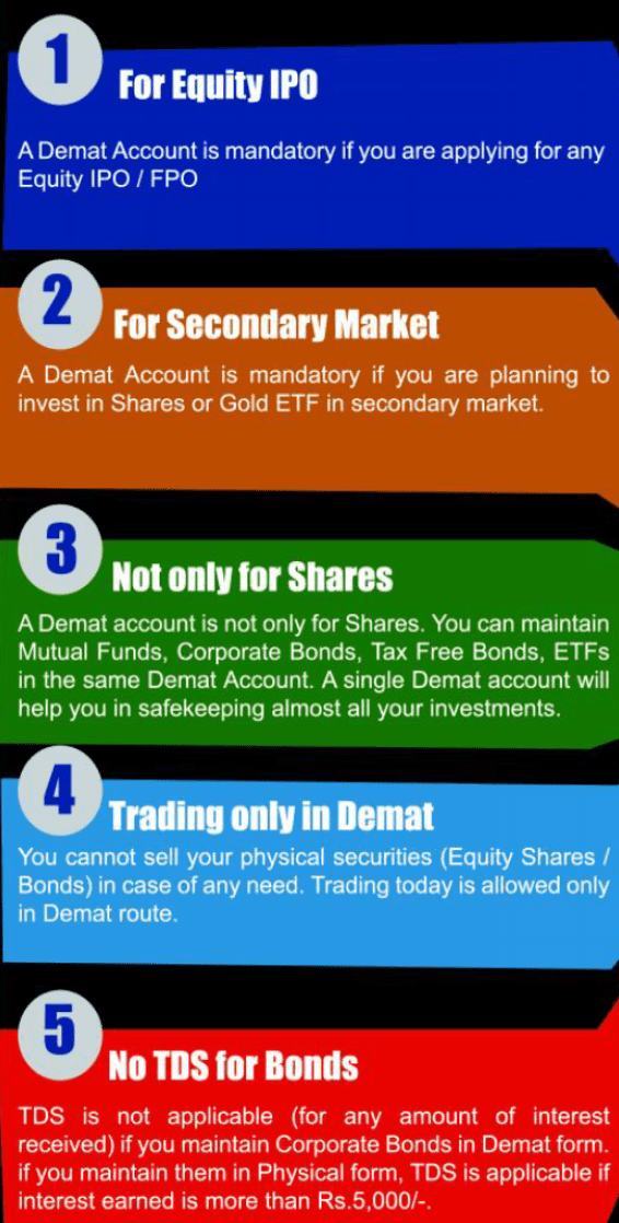 why demat account is required infographic - Why DEMAT Account is Required? Infographic
