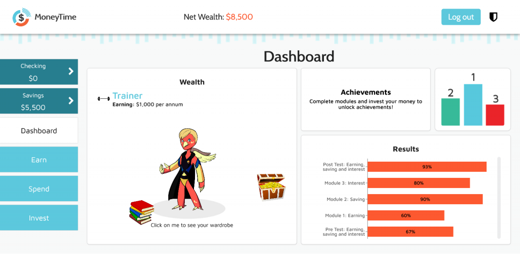 206 moneytime review teach your kids personal finance - MoneyTime Review: Teach Your Kids Personal Finance