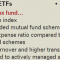 Bharat 22 ETF Review Features Infographic