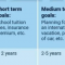 Karva Chauth & Goal Planning