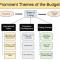 Union Budget 2020 – Key Provisions & Highlights
